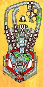 MIDWAY ATTACK FROM MARS Pinball Machine Playfield Overlay
