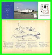 COLLECTION - NORTH AMERICAN FIAT F86K 1956 KAPPONE AVIATION FLIGHT MANUAL - DVD
