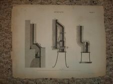 1810 ANTIQUE FURNACE EQUIPMENT DEVICE PRINT SCIENCE NR