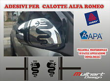 ADESIVI PER CALOTTE SPECCHIETTI ALFA ROMEO 159 ,147 , MITO , GIULIETTA ,GIULIA