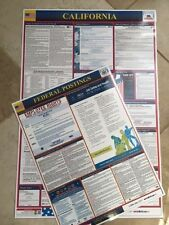 Osha4less Labor Law Poster -State and Federal,California(CA-CB) 2017 $11.95 ONLY