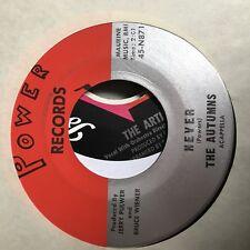 Sell Vinyl Records   eBay