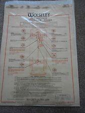 Wolseley Four Forty Four Lubrication Chart C.C.Wakefield & Co Ltd
