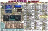 ICOM IC-756PROIII (756 PRO) AMATEUR HAM DATACHART LARGE GRAPHIC INFO (INDEXED)