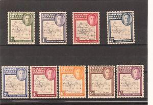 Falkland Islands Stamps.