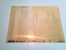 Microfich Fiat 127 Special 10 ED Microfilm Ersatzteilkatalog Ersatzteilekatalog