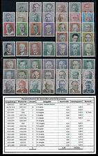 Briefmarken mit Motiven von Prominenten aus der DDR