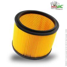 Filterpatrone geeignet Masko Industriestaubsauger , K 606DW