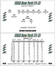 1968 NFL/AFL Season Solitaire Stat-Based Football Simulation Game - New