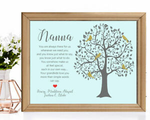Personalised Printable Family Tree Children/Grandkids Gift -You are always there