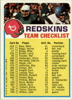 1973 Topps Team Checklists #26 Washington Redskins - EX