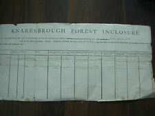 KNARESBROUGH FOREST ENCLOSURE DESCRIPTION & ACCOUNT FEVERAL INCROACHMENTS 1779