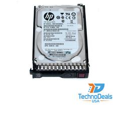 HP 655710-B21 656108-001 1TB 6G Sata 7.2K 6.3cm Sc Mdl Disco Rigido