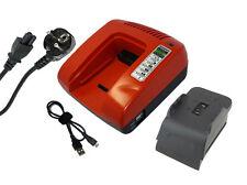 Ladegerät für Ryobi HJP002 HP612K JG001 LSD-1201PB LSD-1202PB, 1 Jahr Garantie