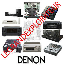 Ultimate  DENON  Audio  Repair & Service Manuals  (250 PDFs manual s on DVD)