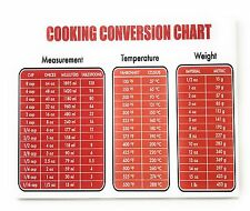 Cooking Conversion Chart Measurement Temp & Weight Conversion 4x5 Door Magnet