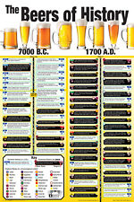 THE BEERS OF HISTORY POSTER 24x36 - BEER ALCOHOL CHART LIST 241418
