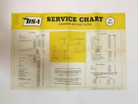 BSA Service Chart Vintage Motorcycle Poster MC9 Sprockets and Gear Ratios