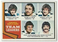 1974-75 TOPPS HOCKEY #219 MAPLE LEAFS LEADERS (SITTLER) - EXCELLENT-