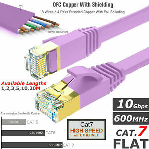 RJ45 Cat7 Ethernet Network Cable Gold Thin FLAT 10Gbps SSTP Lead Lot 1m - 20m UK