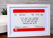 Personalised Train Ticket Style Print. Gift for wedding anniversary birthday