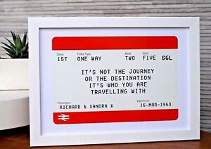 Personalised Train Ticket Style Print A4. Gift Wedding Anniversary Mother's Day