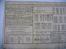 litho ancienne 1750 écriture cursive lombardie saxe caroline traité diplomatique