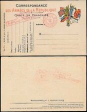 Cancelled to Order/CTO Postal Card, Stationery European Stamps