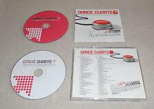 2CDs  Dance Charts  ATB, DJ Quicksilver, Rocco, Sylver u.a. 40.Tracks  2004  110
