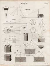 1819 GEORGIAN PRINT OPTICS ~ LOOKING GLASS CATOPTRICS SHADOW