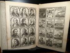 #9295, Scientific American Handbook 1877, Nice Woodcuts