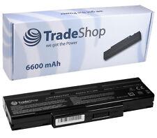 Batería squ524 reemplazará 916-c-5080f a32z96 a32z96s p/n: 2c201s0001 6600mah