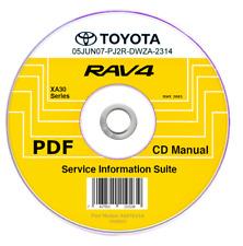 Toyota RAV4  (2006-2013) manuale officina riparazione su cd