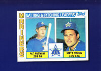 Seattle Mariners Team CL (Unmarked) 1984 Topps Baseball #336 (VGEX+) Pat Putnam