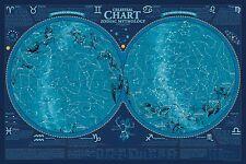 Zodiac Mythology Sky Map - Color: Northern and Southern Hemispheres (Polar)