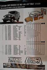 Toyota Land Cruiser 40 Series SWB Hardtop Rubber Kit