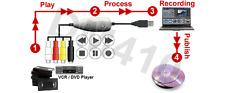 Professional RCA AV S-Video to USB 2.0 DVR Adapter + Digital Video Capture