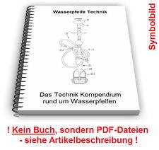 Wasserpfeife selbst bauen - Shisha Bong Tabakkopf Reinigung Technik Patente