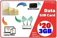 4G LTE Hotspot Internet Data SIM Card USA Domestic and International Roaming 3GB