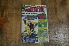 Daredevil #1 (Marvel Comics, 1964) Coverless Fascimile Cover PR 0.5