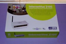 Addlogix InternetVue 2100 EV-2100 DVI/VGA Wireless PC 2 TV Receiver - NEW IN BOX