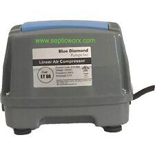 BLUE DIAMOND ET60 Septic/Pond Air Pump Compatible to Hiblow HP 60
