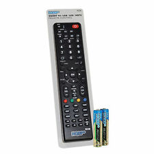 HQRP Remote Control for Panasonic TX-32LX80M TH-42PZ77U TH-50PX600U TH-50PX60U