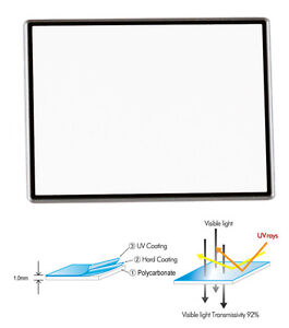 Promaster SystemPRO Hard LCD Screen Protector - 3.0''