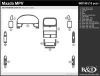 Dash Trim Kit for MAZDA MPV 96 97 98 99 carbon fiber wood aluminum