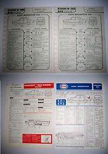 PEUGEOT 504 - Lot de 4 fiches techniques Revue Technique Automobile
