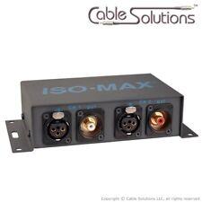 Jensen Transformers PC-2XR XLR/RCA Audio Converter Balanced to Unbalanced