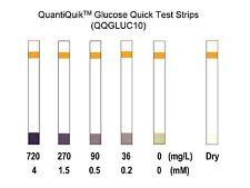 Glucose Quick Test Strips