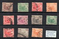 Malaya States Tiger collection unchecked WS18418