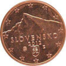 Pièces euro de Chypre Année 2012